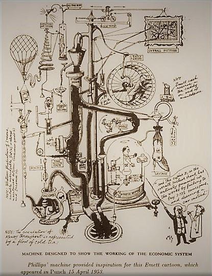 Punch cartoon of MONIAC
